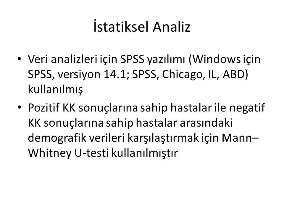 İstatiksel Analiz Veri analizleri için SPSS yazılımı (Windows için SPSS, versiyon 14.1; SPSS, Chicago, IL, ABD) kullanılmış.