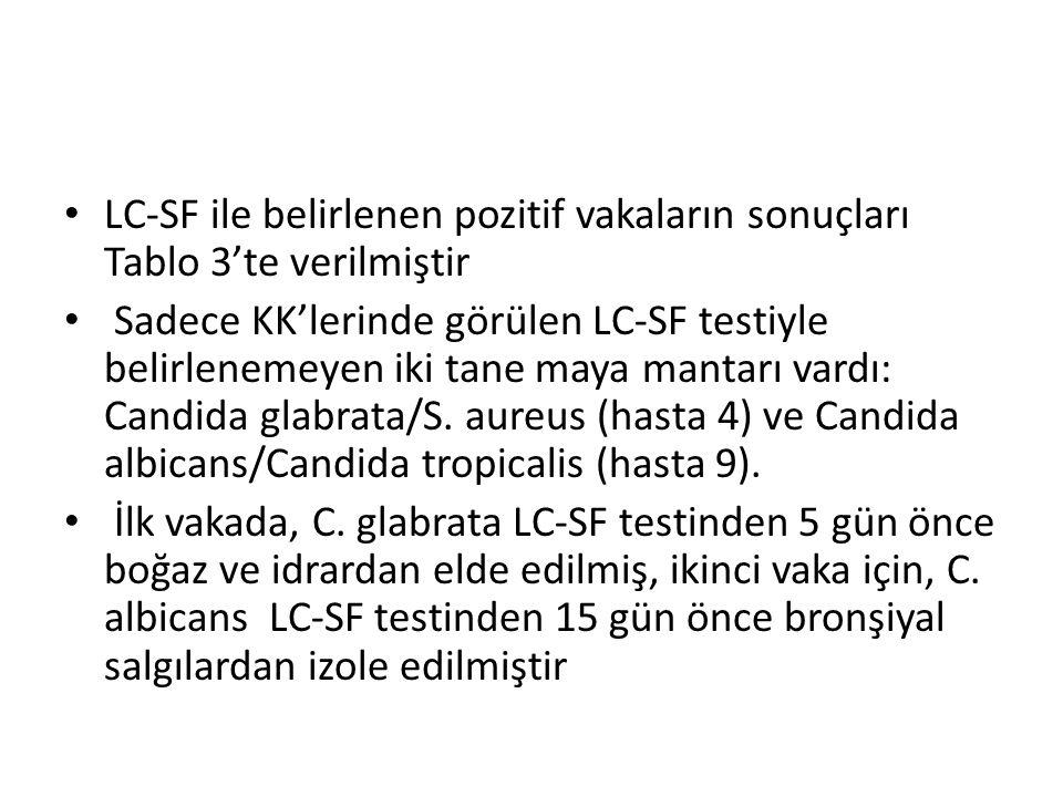 LC-SF ile belirlenen pozitif vakaların sonuçları Tablo 3'te verilmiştir