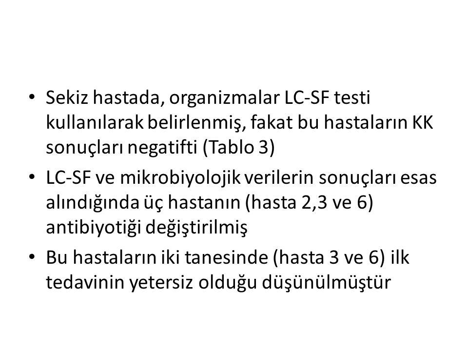 Sekiz hastada, organizmalar LC-SF testi kullanılarak belirlenmiş, fakat bu hastaların KK sonuçları negatifti (Tablo 3)