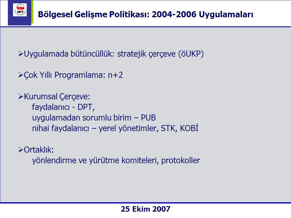 Bölgesel Gelişme Politikası: 2004-2006 Uygulamaları