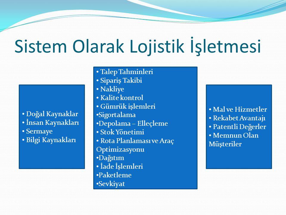 Sistem Olarak Lojistik İşletmesi