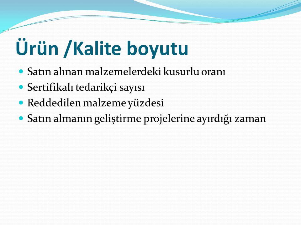 Ürün /Kalite boyutu Satın alınan malzemelerdeki kusurlu oranı