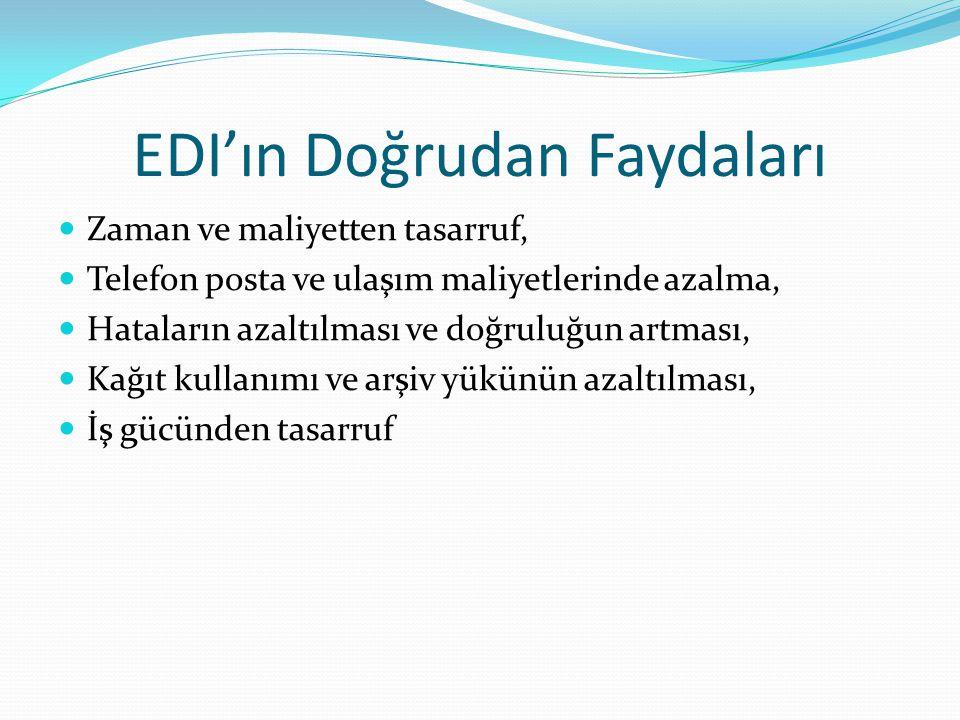 EDI'ın Doğrudan Faydaları