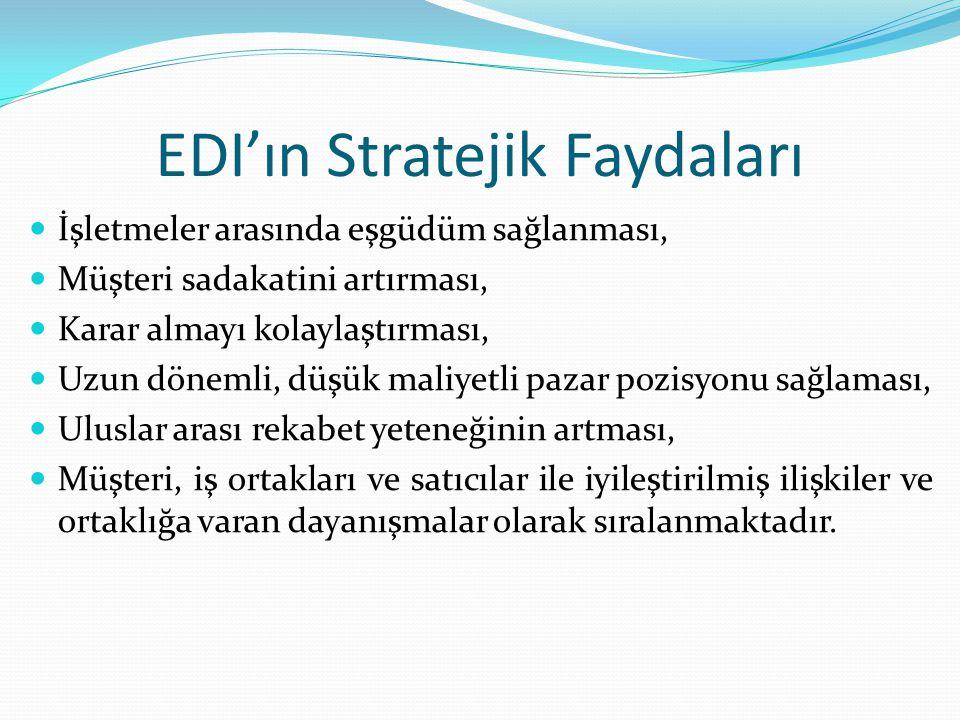 EDI'ın Stratejik Faydaları