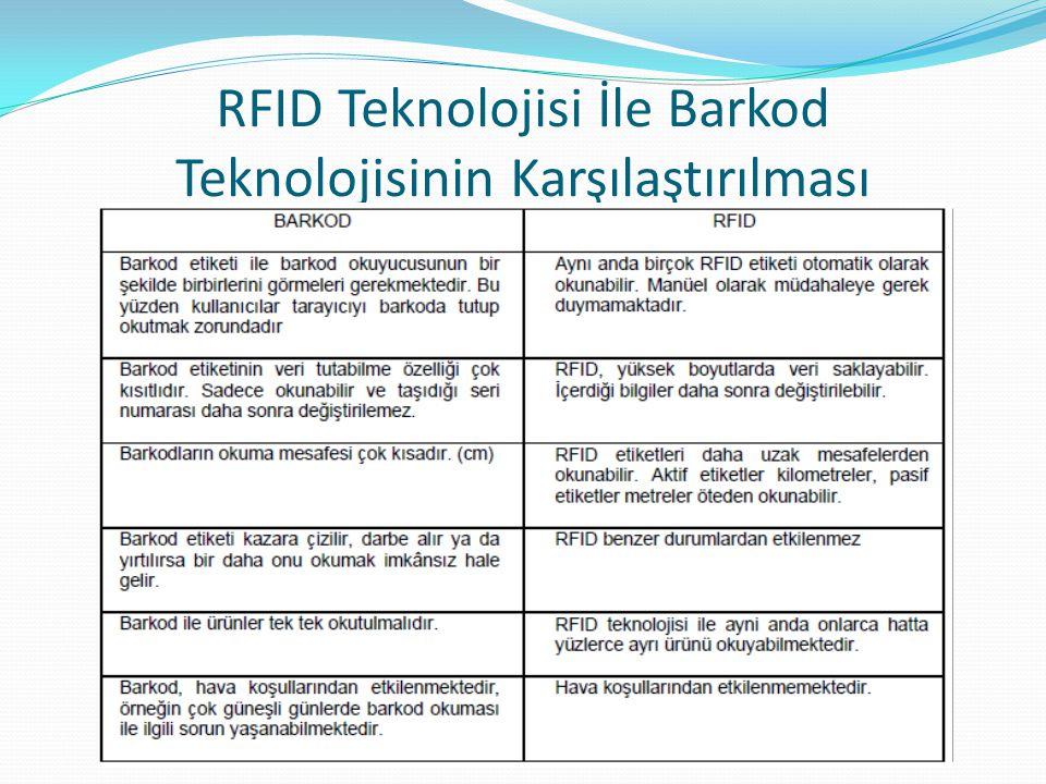 RFID Teknolojisi İle Barkod Teknolojisinin Karşılaştırılması