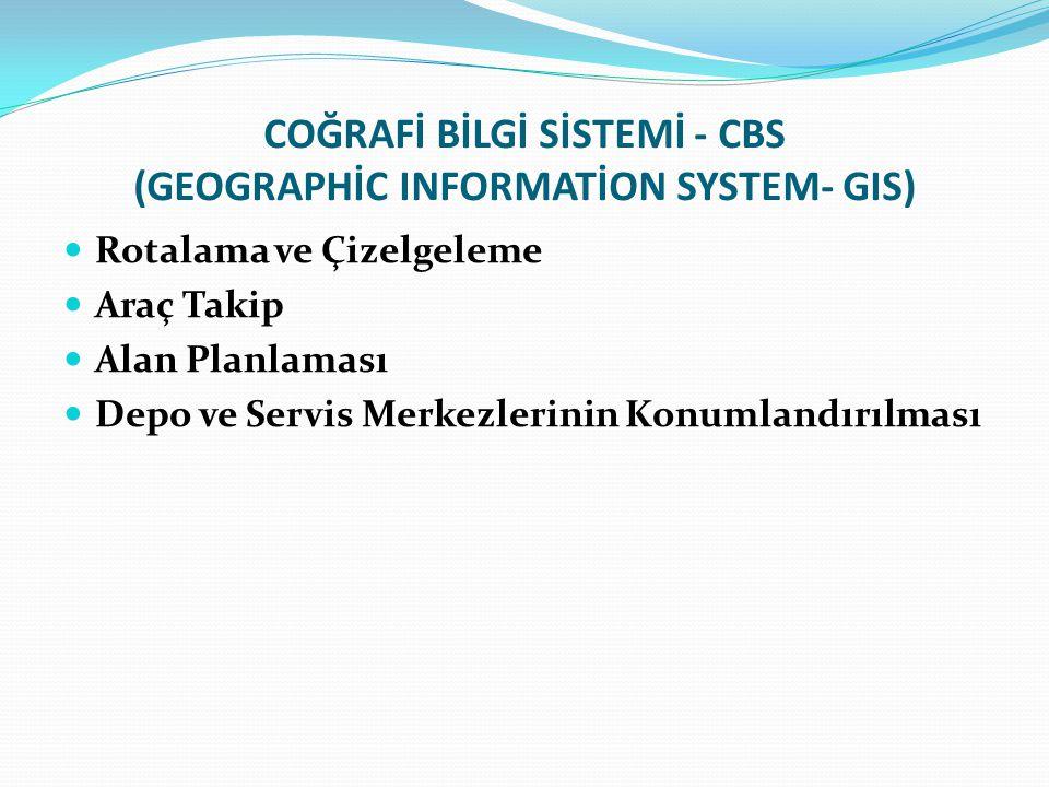 COĞRAFİ BİLGİ SİSTEMİ - CBS (GEOGRAPHİC INFORMATİON SYSTEM- GIS)