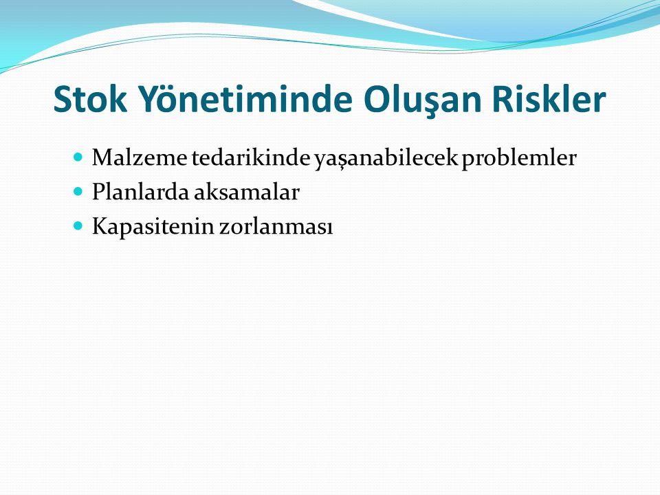 Stok Yönetiminde Oluşan Riskler