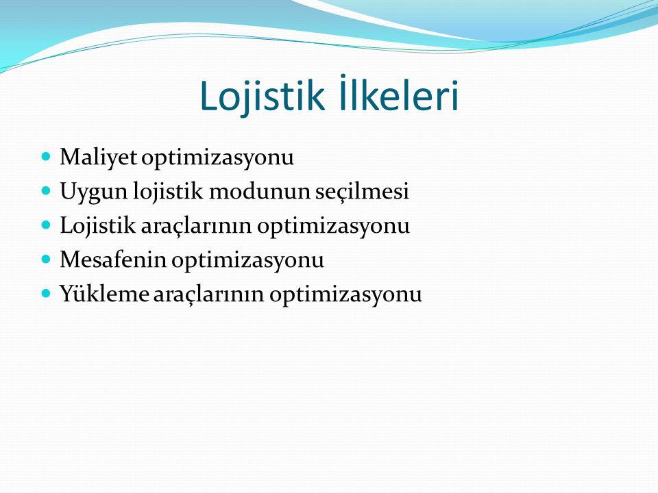 Lojistik İlkeleri Maliyet optimizasyonu