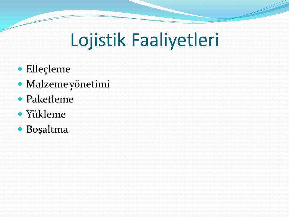 Lojistik Faaliyetleri