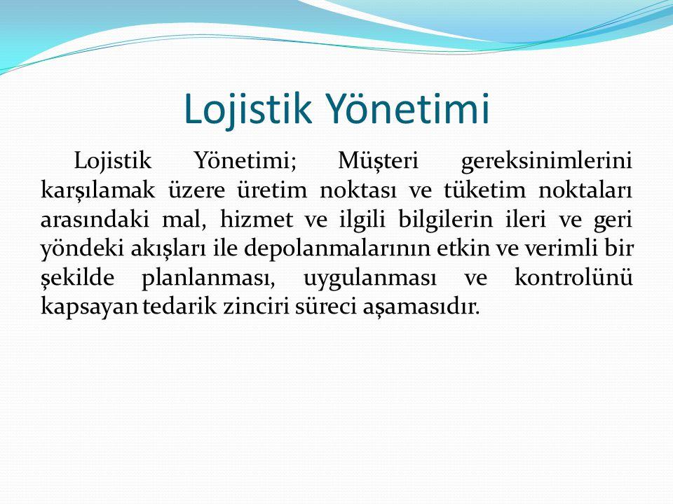 Lojistik Yönetimi