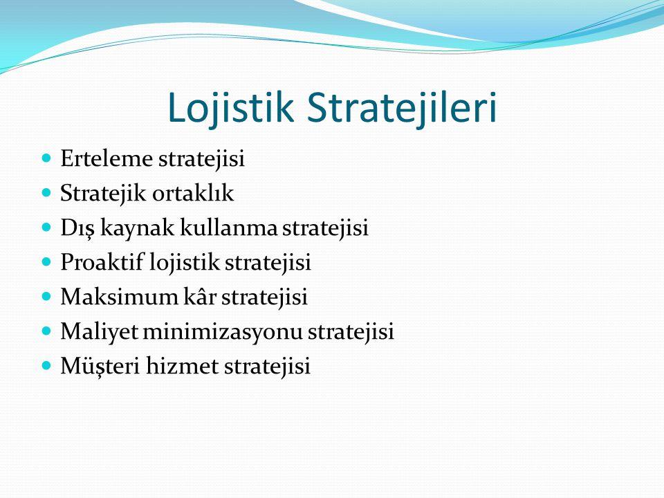 Lojistik Stratejileri