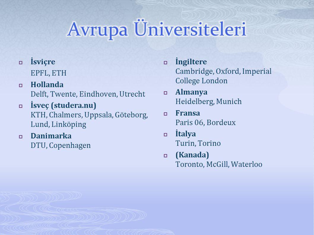 Avrupa Üniversiteleri