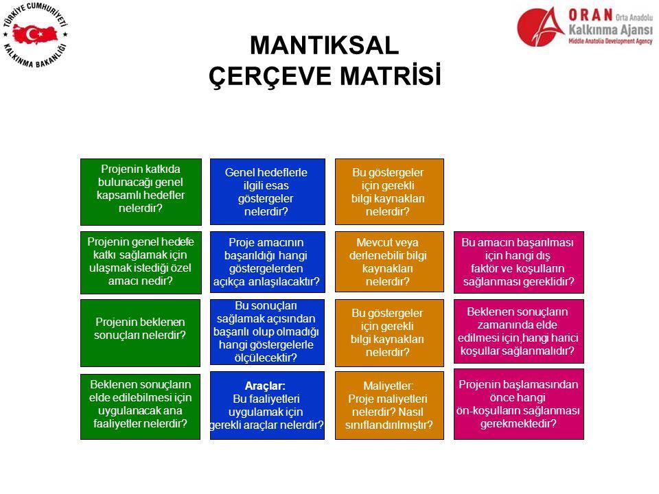 MANTIKSAL ÇERÇEVE MATRİSİ
