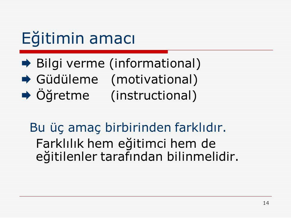 Eğitimin amacı  Bilgi verme (informational)  Güdüleme (motivational)