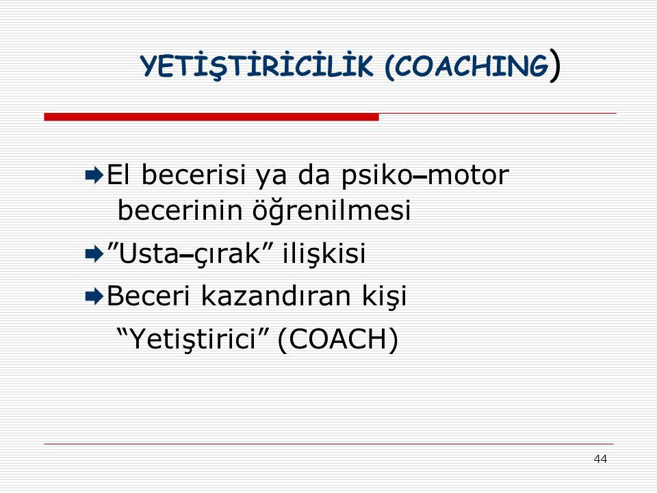 YETİŞTİRİCİLİK (COACHING)