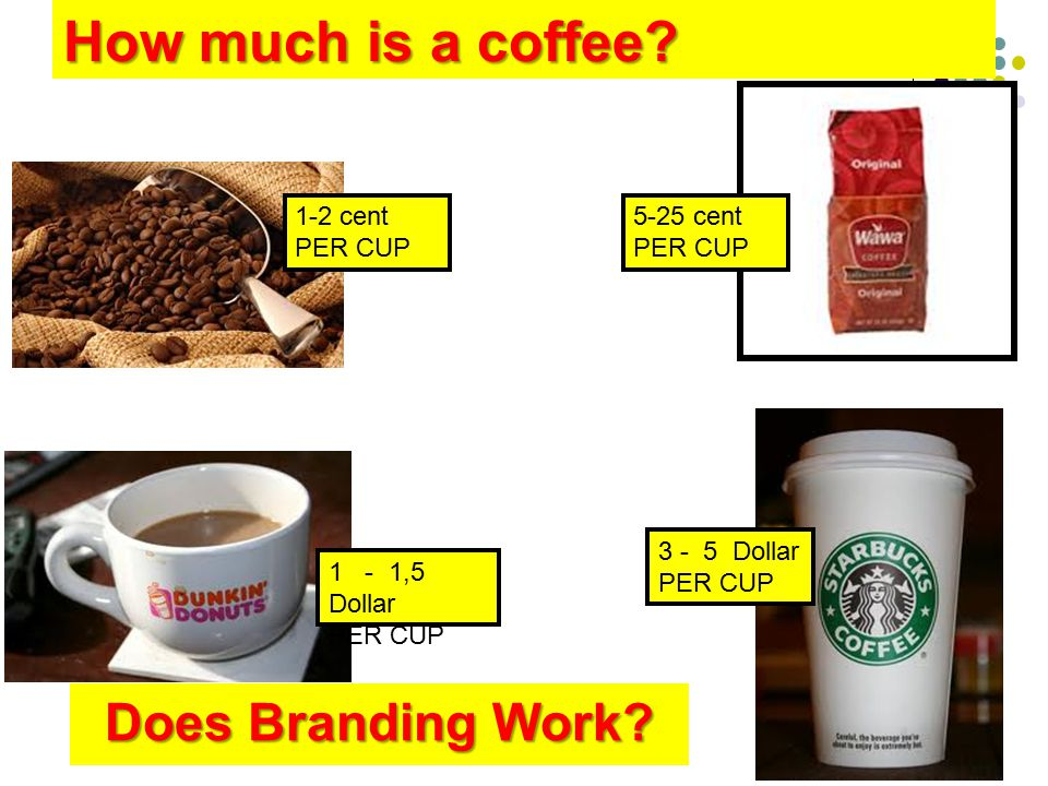 How much is a coffee Does Branding Work 1-2 cent PER CUP 5-25 cent