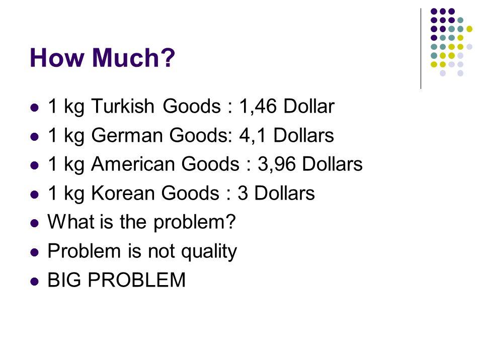 How Much 1 kg Turkish Goods : 1,46 Dollar