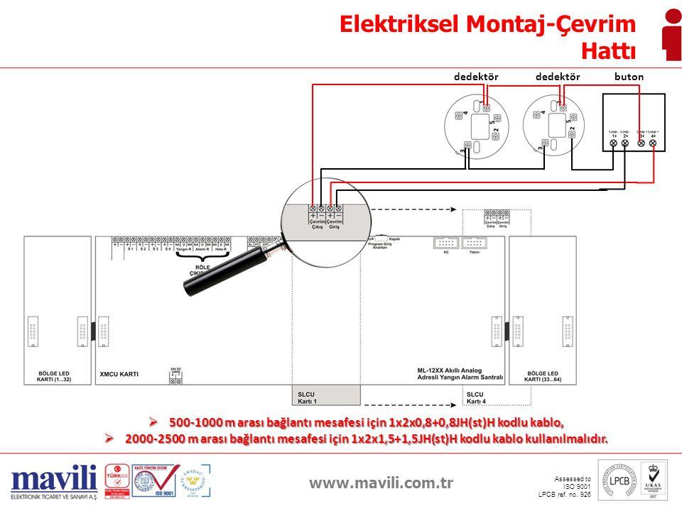 Elektriksel Montaj-Çevrim Hattı