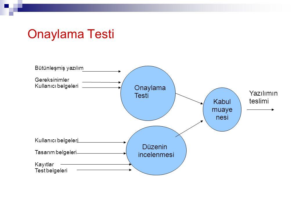 Onaylama Testi Onaylama Testi Yazılımın teslimi Kabul muayenesi