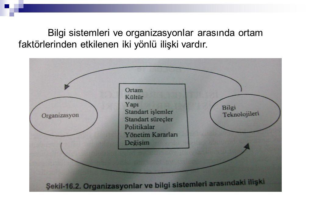Bilgi sistemleri ve organizasyonlar arasında ortam faktörlerinden etkilenen iki yönlü ilişki vardır.