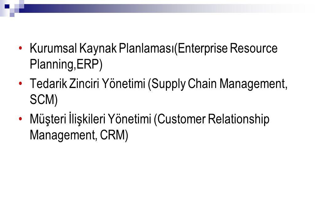 Kurumsal Kaynak Planlaması(Enterprise Resource Planning,ERP)