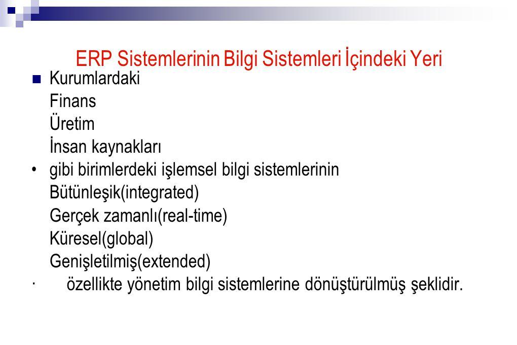 ERP Sistemlerinin Bilgi Sistemleri İçindeki Yeri
