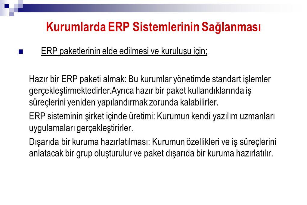 Kurumlarda ERP Sistemlerinin Sağlanması
