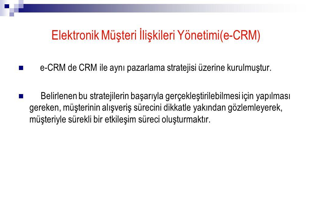 Elektronik Müşteri İlişkileri Yönetimi(e-CRM)