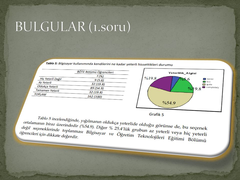 BULGULAR (1.soru)