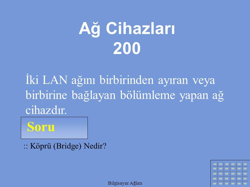 Ağ Cihazları 200 İki LAN ağını birbirinden ayıran veya birbirine bağlayan bölümleme yapan ağ cihazdır.