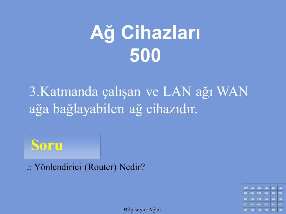 Ağ Cihazları 500 3.Katmanda çalışan ve LAN ağı WAN ağa bağlayabilen ağ cihazıdır. Soru. :: Yönlendirici (Router) Nedir