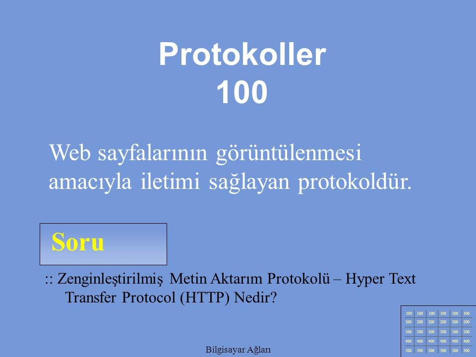 Protokoller 100 Web sayfalarının görüntülenmesi amacıyla iletimi sağlayan protokoldür. Soru.