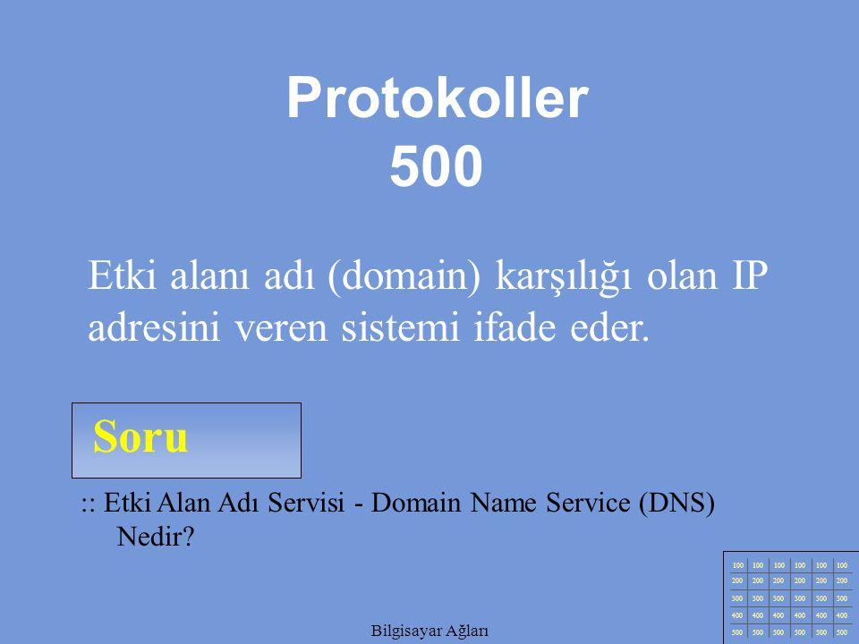 Protokoller 500 Etki alanı adı (domain) karşılığı olan IP adresini veren sistemi ifade eder. Soru.