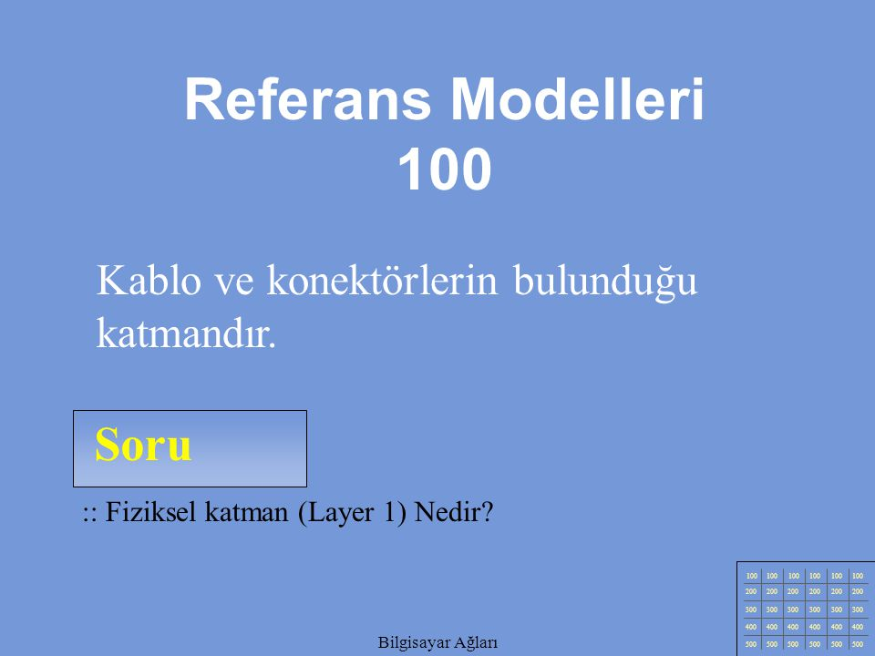 Referans Modelleri 100 Soru