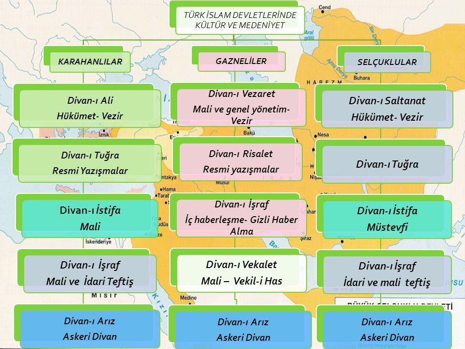 Mali ve genel yönetim- Vezir İç haberleşme- Gizli Haber Alma