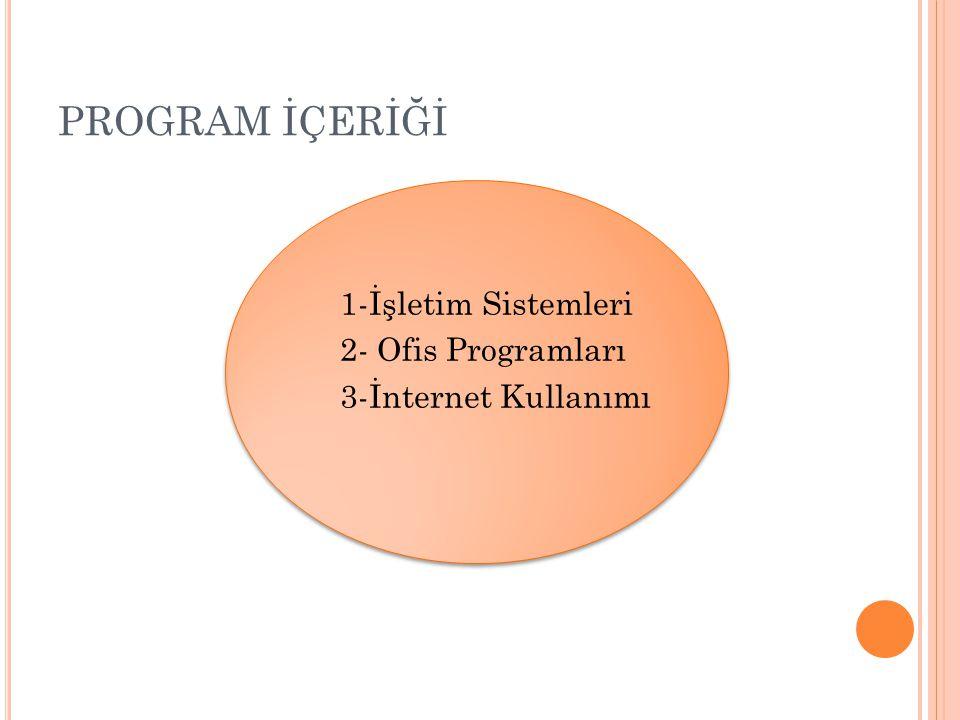 PROGRAM İÇERİĞİ 1-İşletim Sistemleri 2- Ofis Programları 3-İnternet Kullanımı