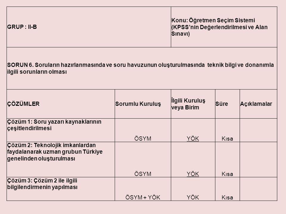 GRUP : II-B Konu: Öğretmen Seçim Sistemi (KPSS'nin Değerlendirilmesi ve Alan Sınavı)