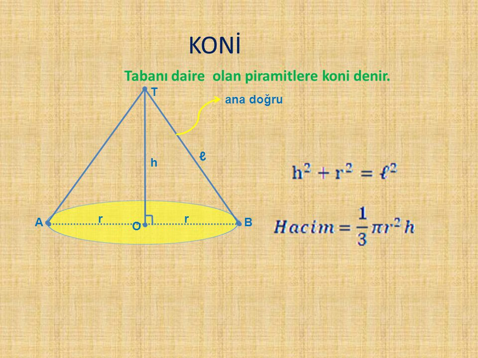 KONİ Tabanı daire olan piramitlere koni denir. ℓ T ana doğru h r r A B