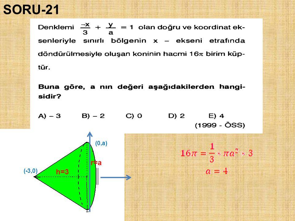 SORU-21 (0,a) r=a (-3,0) h=3