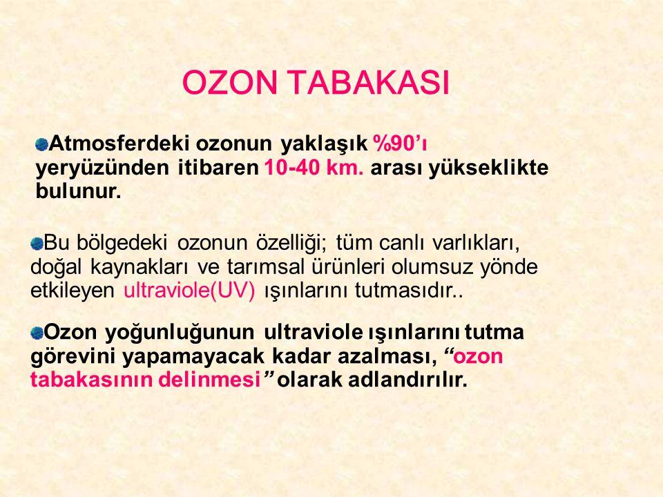 OZON TABAKASI Atmosferdeki ozonun yaklaşık %90'ı yeryüzünden itibaren 10-40 km. arası yükseklikte bulunur.