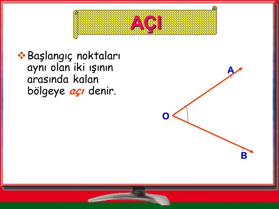 AÇI Başlangıç noktaları aynı olan iki ışının arasında kalan bölgeye açı denir. A O B