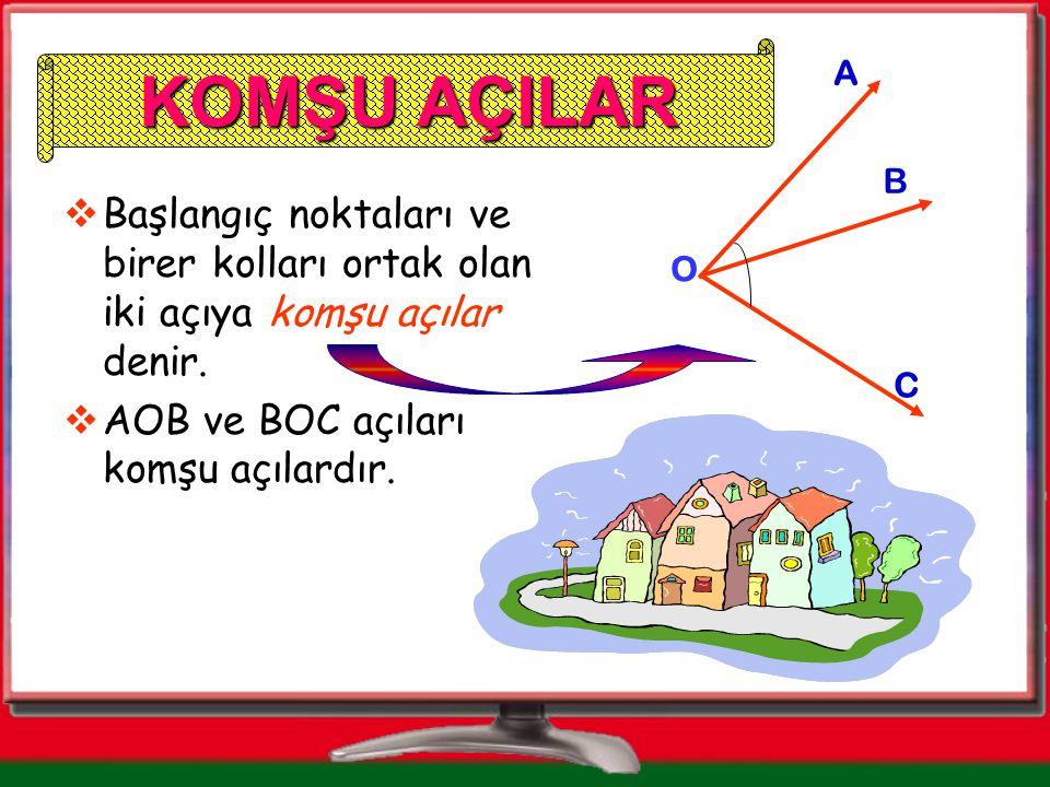 KOMŞU AÇILAR A. B. Başlangıç noktaları ve birer kolları ortak olan iki açıya komşu açılar denir. AOB ve BOC açıları komşu açılardır.