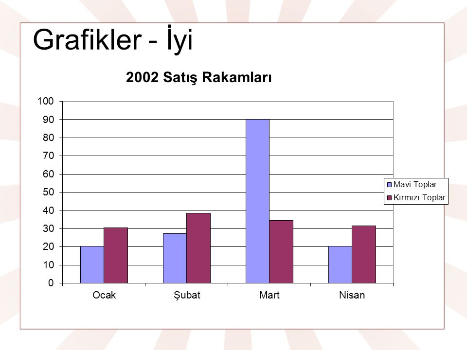 Grafikler - İyi