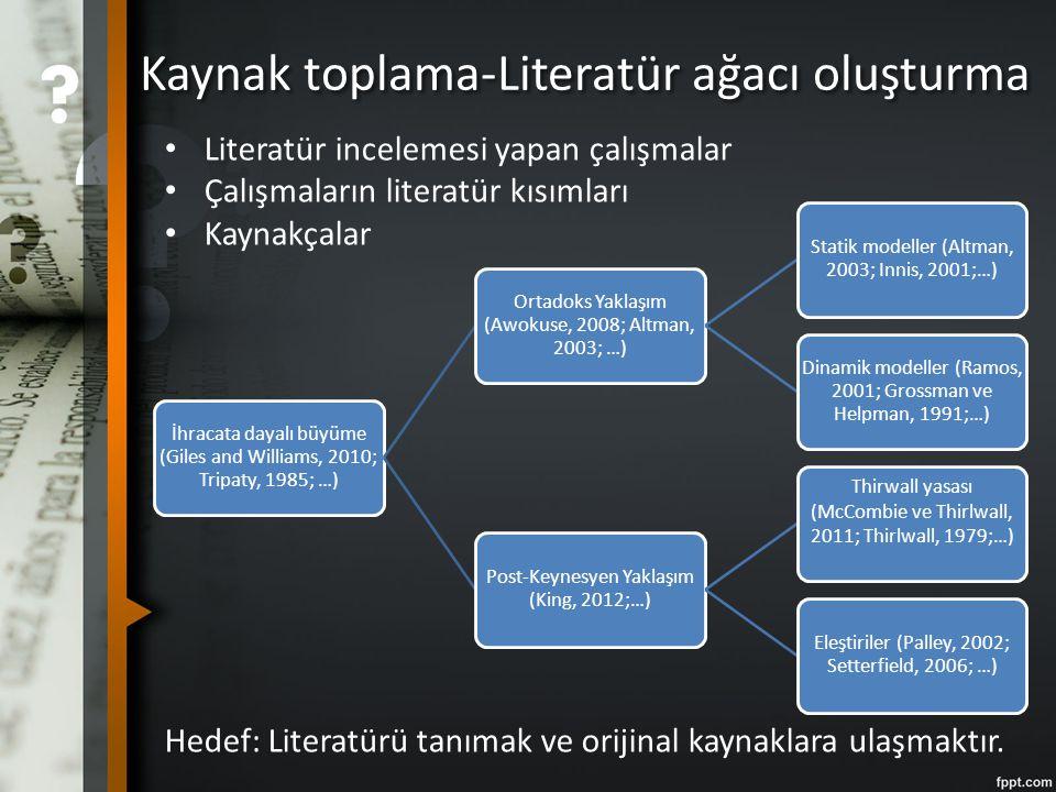 Kaynak toplama-Literatür ağacı oluşturma