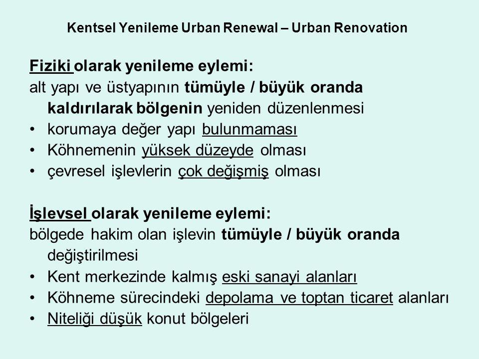 Kentsel Yenileme Urban Renewal – Urban Renovation