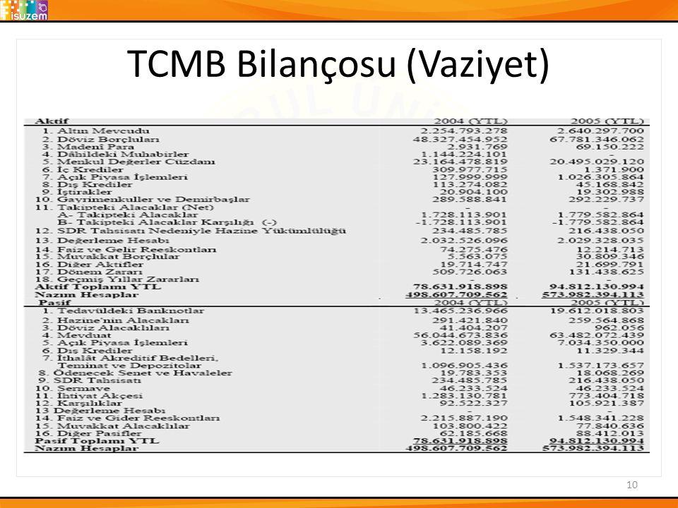 TCMB Bilançosu (Vaziyet)