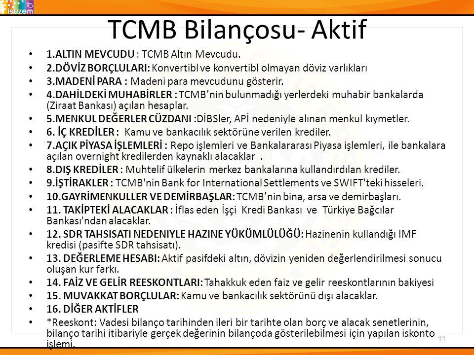 TCMB Bilançosu- Aktif 1.ALTIN MEVCUDU : TCMB Altın Mevcudu.