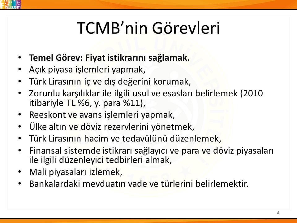 TCMB'nin Görevleri Temel Görev: Fiyat istikrarını sağlamak.