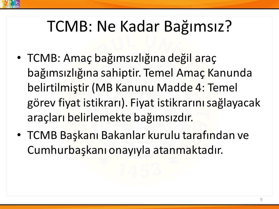 TCMB: Ne Kadar Bağımsız