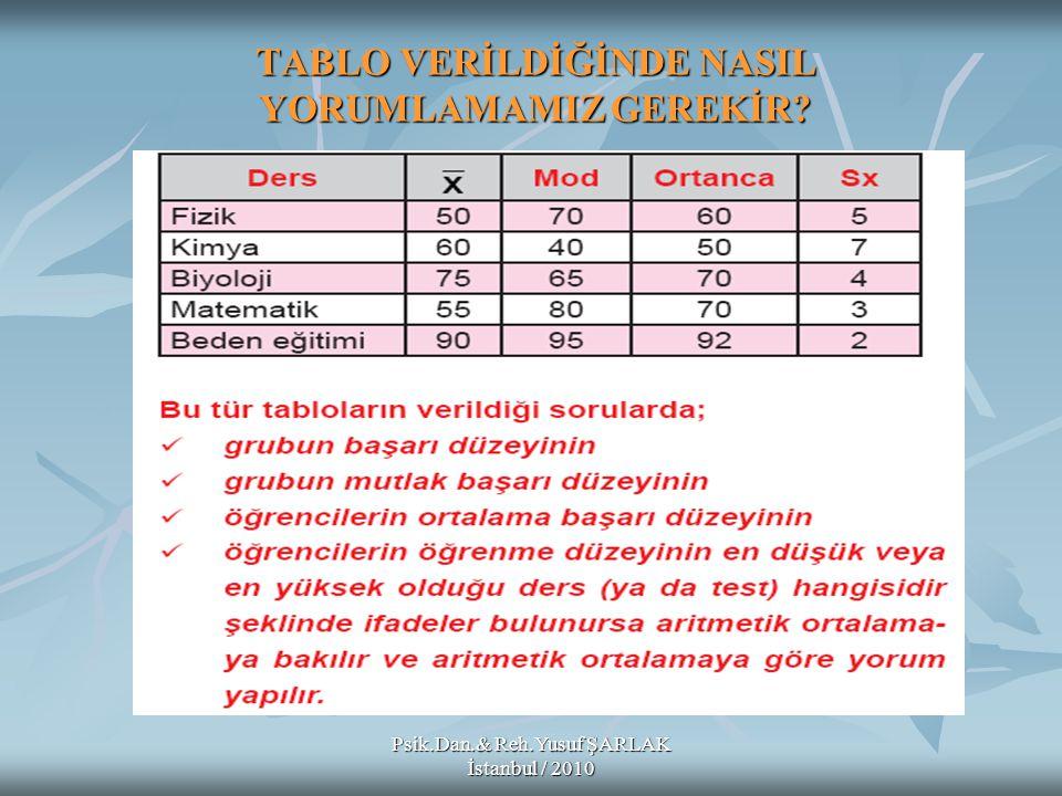 TABLO VERİLDİĞİNDE NASIL YORUMLAMAMIZ GEREKİR